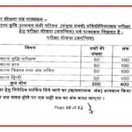 UPSSSC MANDI PARISHAD SYLLABUS IN HINDI AND ENGLISH DOWNLOAD PDF